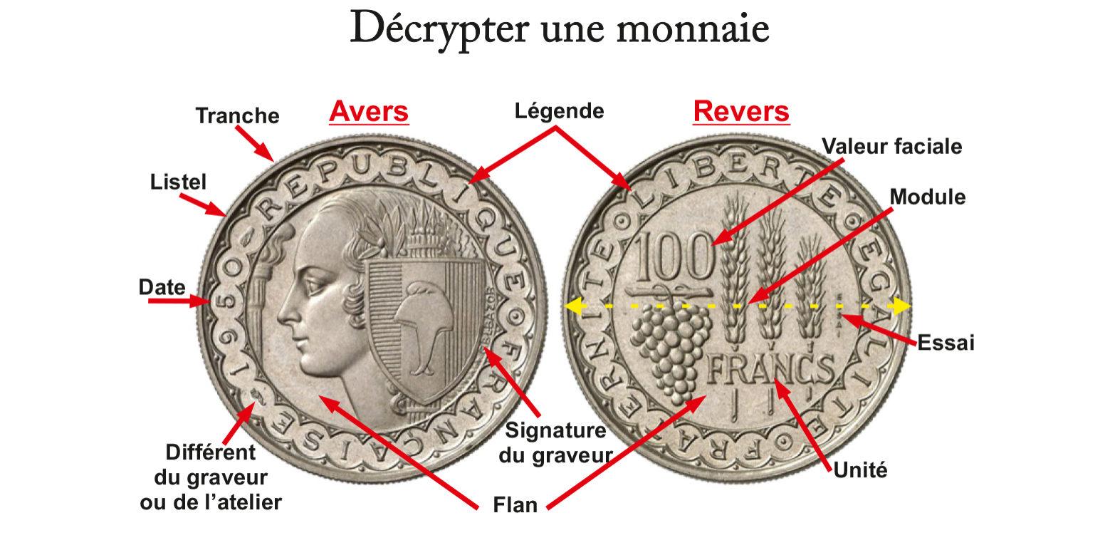 Decripter une monnaie.cdr